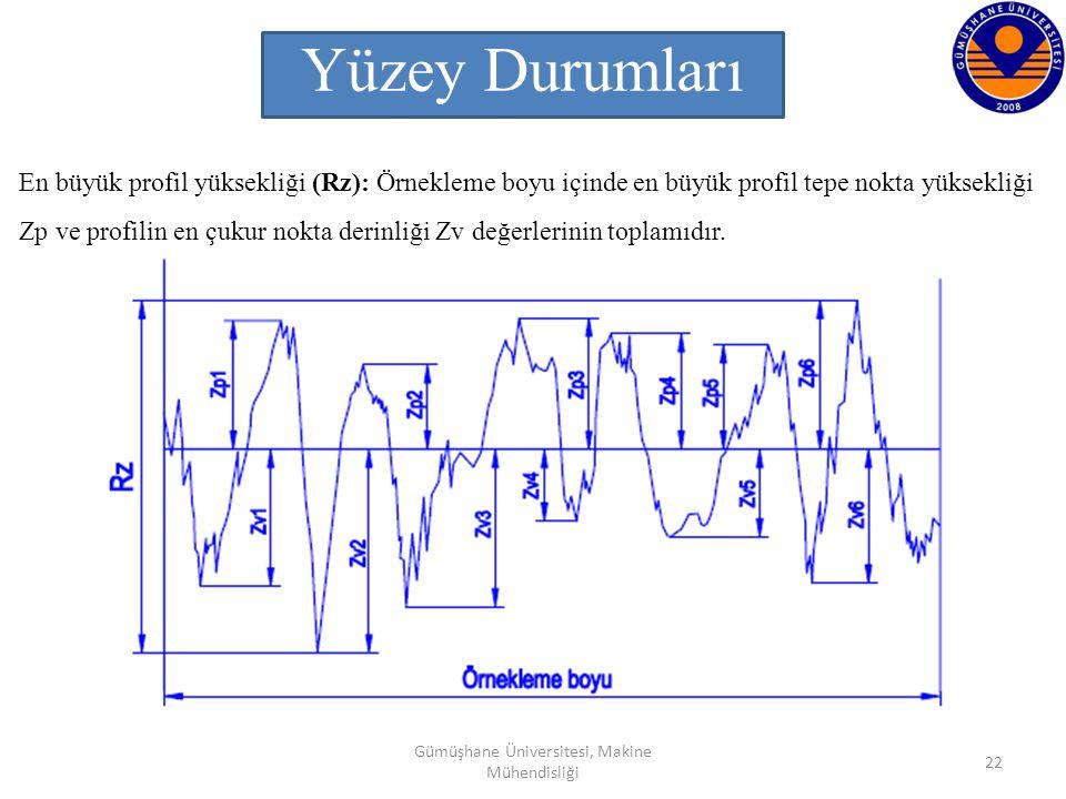Gümüşhane Üniversitesi, Makine Mühendisliği 22 Yüzey Durumları En büyük profil yüksekliği (Rz): Örnekleme boyu içinde en büyük profil tepe nokta yükse