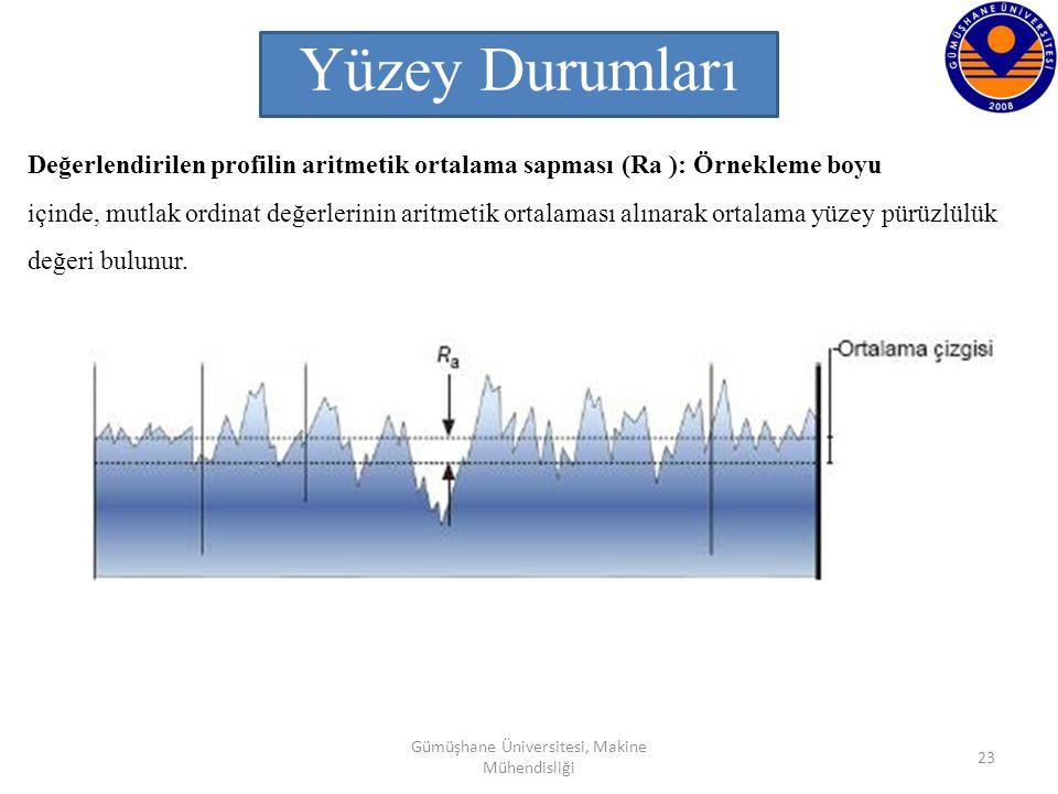 Gümüşhane Üniversitesi, Makine Mühendisliği 23 Yüzey Durumları Değerlendirilen profilin aritmetik ortalama sapması (Ra ): Örnekleme boyu içinde, mutla