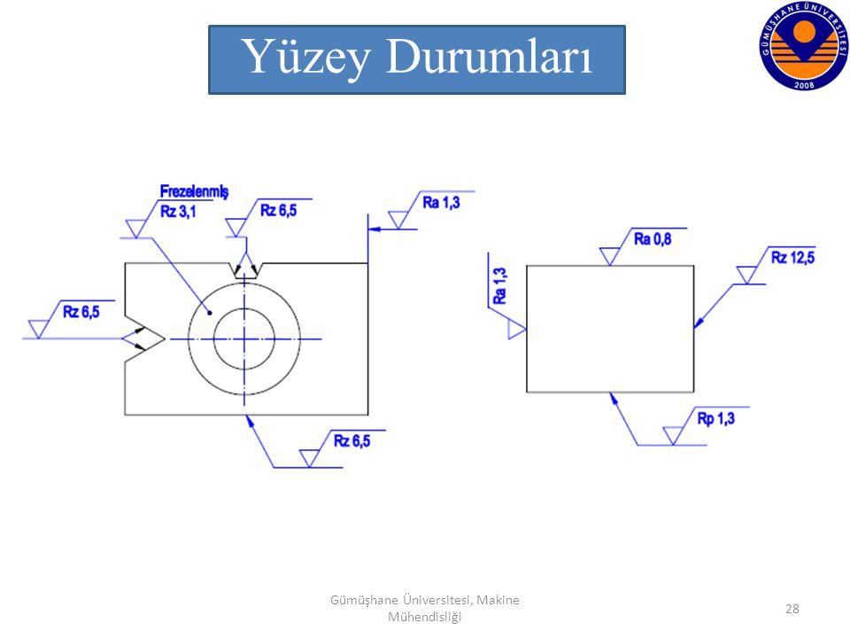 Gümüşhane Üniversitesi, Makine Mühendisliği 28 Yüzey Durumları