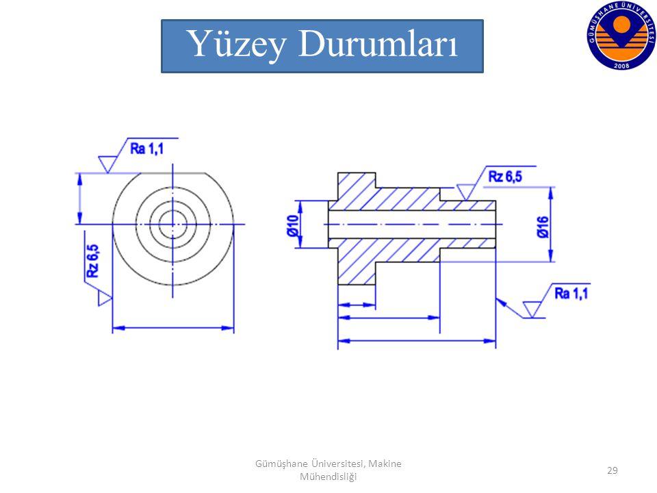 Gümüşhane Üniversitesi, Makine Mühendisliği 29 Yüzey Durumları
