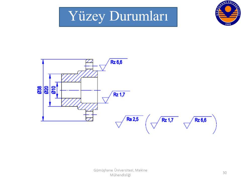 Gümüşhane Üniversitesi, Makine Mühendisliği 30 Yüzey Durumları