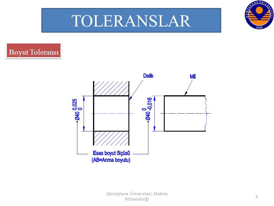 4 TOLERANSLAR Boyut Toleransı