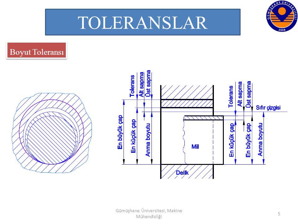 16 Gümüşhane Üniversitesi, Makine Mühendisliği TOLERANSLAR