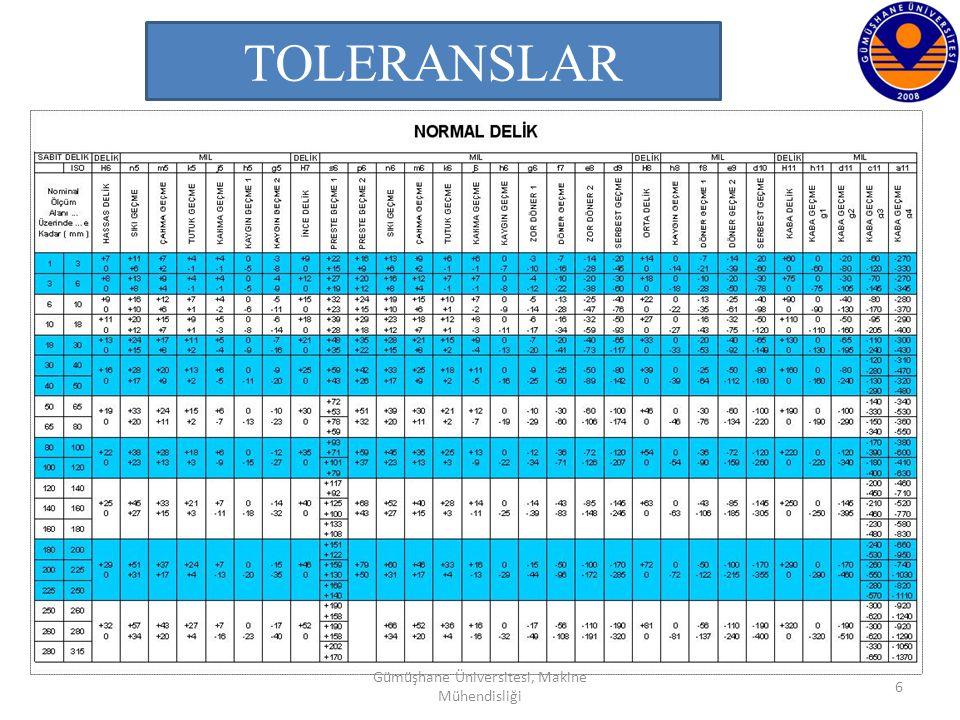 7 TOLERANSLAR Gümüşhane Üniversitesi, Makine Mühendisliği