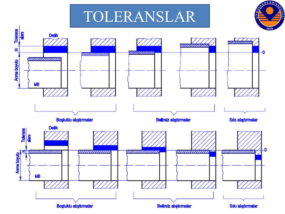 8 TOLERANSLAR