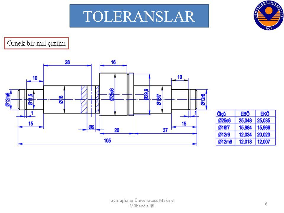 Gümüşhane Üniversitesi, Makine Mühendisliği 20 TOLERANSLAR