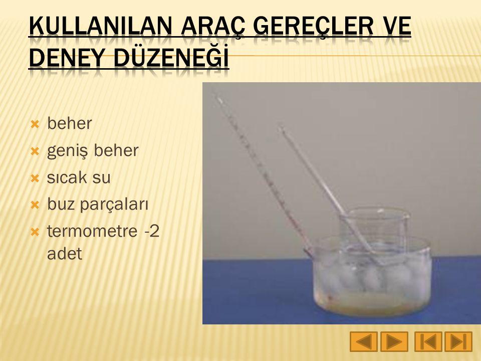 AMAÇ: Sıcaklıkları farklı maddelerin bir araya geldiklerinde aralarında ısı alış verişinin olacağını gözlemlemek.