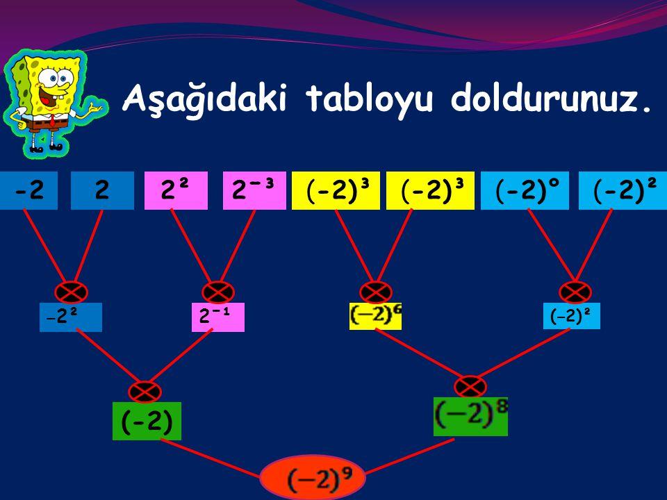  Üslü sayılarda çarpma işlemi yapılması için  sayısının kaç basamaklı bir sayı  eşitliğinde x 'in değeri bir doğal D Y D D Y Y kesinlikle tabanları