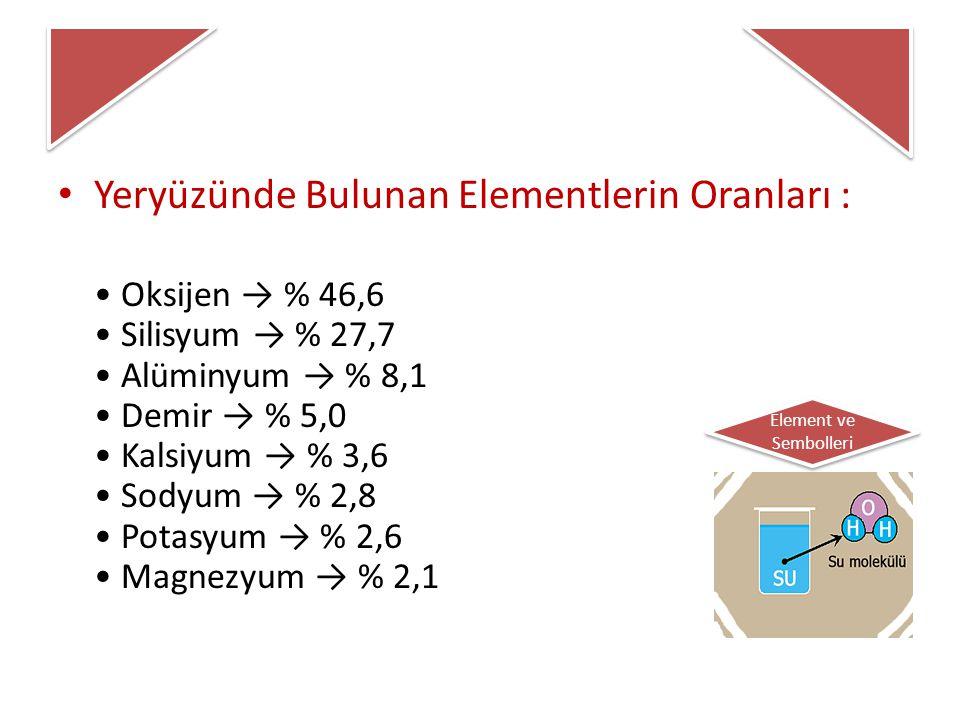 Element ve Sembolleri Yeryüzünde Bulunan Elementlerin Oranları : Oksijen → % 46,6 Silisyum → % 27,7 Alüminyum → % 8,1 Demir → % 5,0 Kalsiyum → % 3,6 S