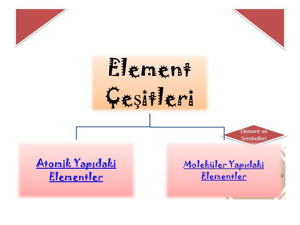 Element ve Sembolleri Element Çe ş itleri Atomik Yapıdaki Elementler Moleküler Yapıdaki Elementler