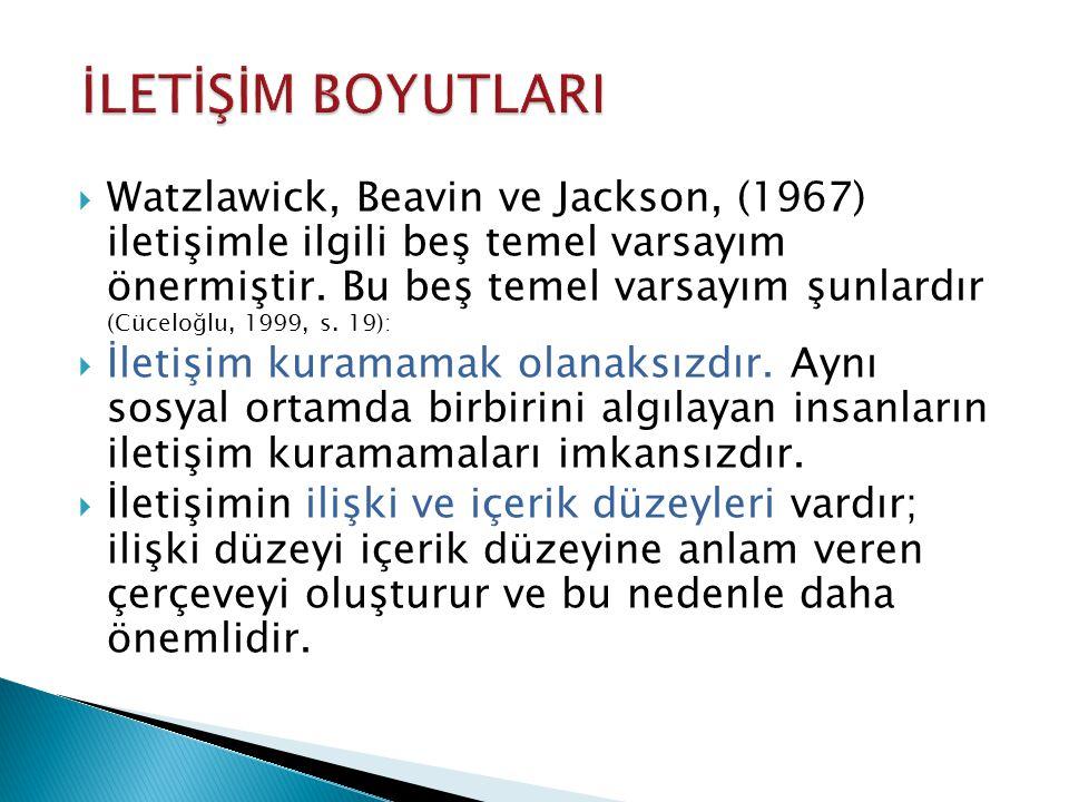  Watzlawick, Beavin ve Jackson, (1967) iletişimle ilgili beş temel varsayım önermiştir. Bu beş temel varsayım şunlardır (Cüceloğlu, 1999, s. 19):  İ
