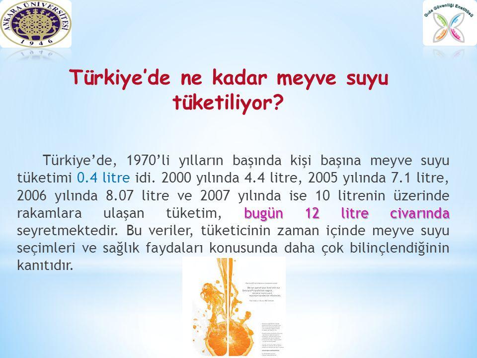 Türkiye'de ne kadar meyve suyu tüketiliyor? bugün 12 litre civarında Türkiye'de, 1970'li yılların başında kişi başına meyve suyu tüketimi 0.4 litre id