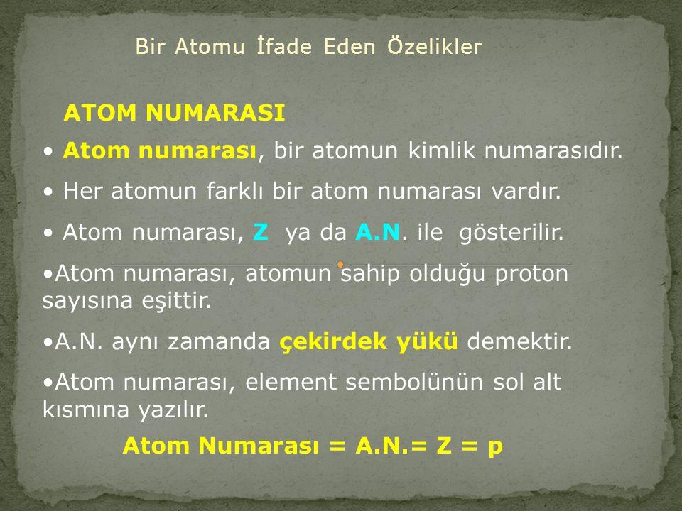 Atomu Oluşturan Parçacıklar Atom çekirdeğinde.............