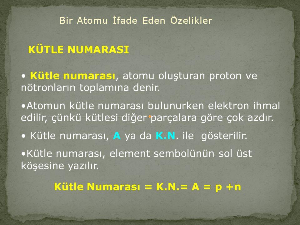 Bir Atomu İfade Eden Özelikler Atom numarası, bir atomun kimlik numarasıdır.