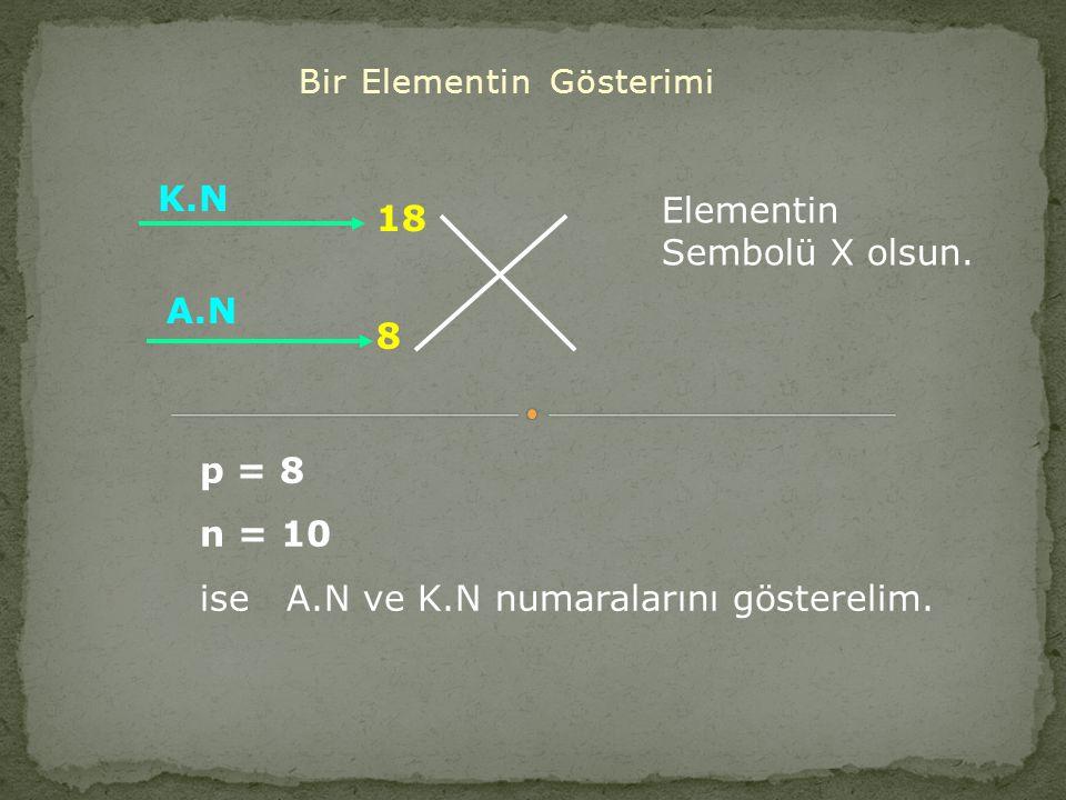 Bir Atomu İfade Eden Özelikler Kütle numarası, atomu oluşturan proton ve nötronların toplamına denir.