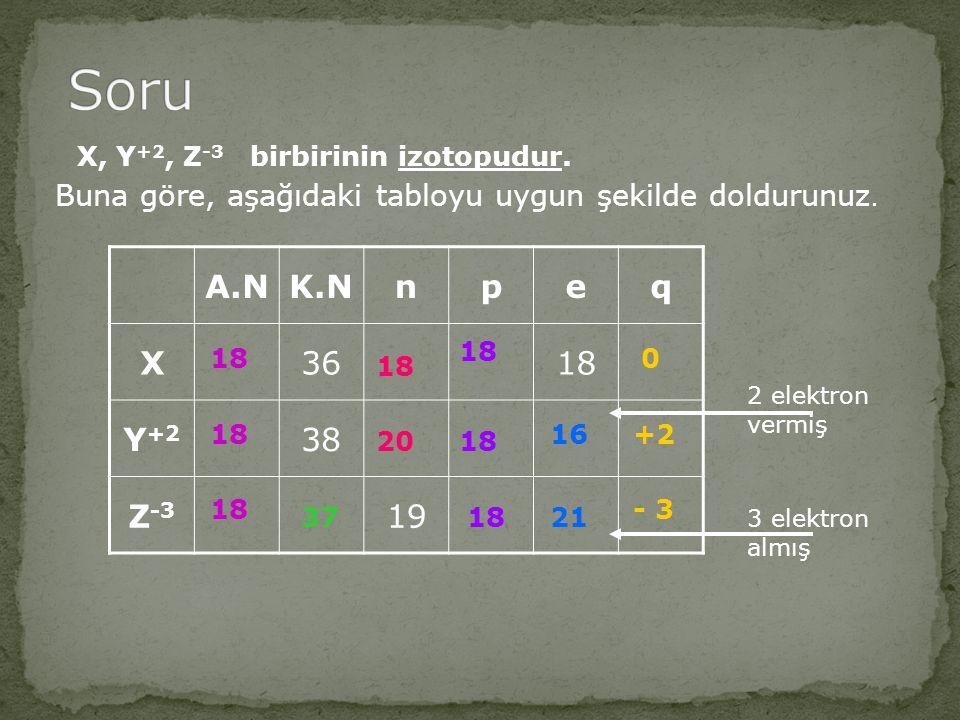 Aynı elementin atomları, her zaman aynı sayıda.........................