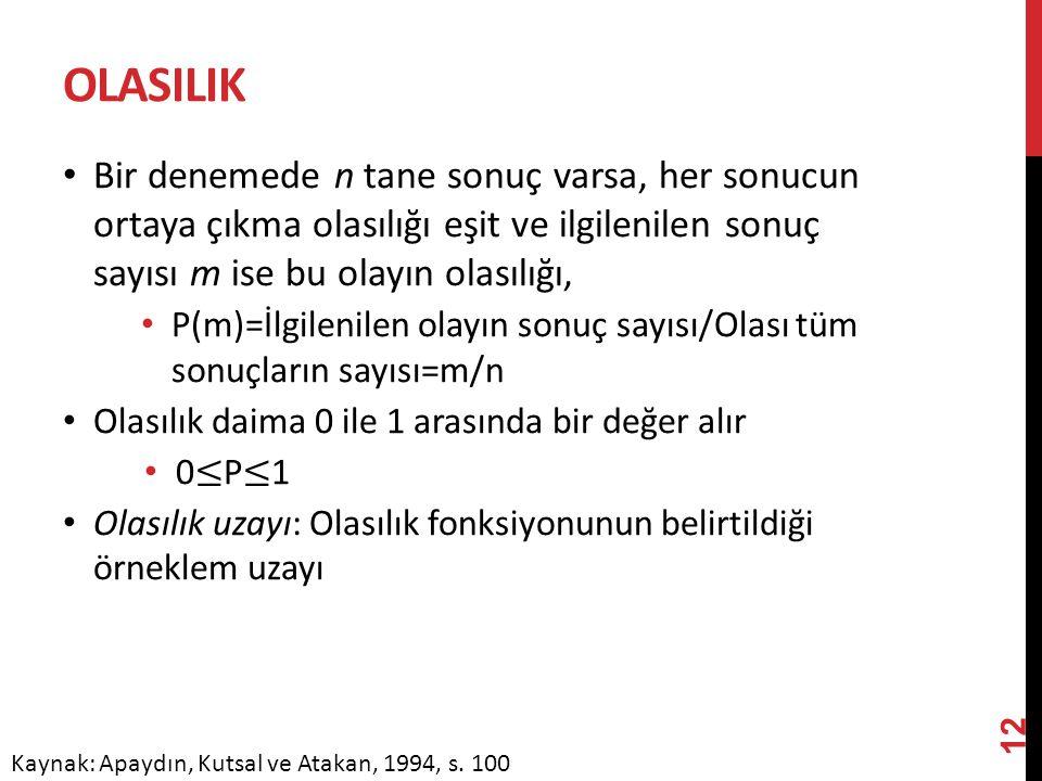 OLASILIK 12 Kaynak: Apaydın, Kutsal ve Atakan, 1994, s. 100