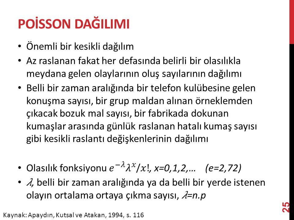 POİSSON DAĞILIMI 25 Kaynak: Apaydın, Kutsal ve Atakan, 1994, s. 116