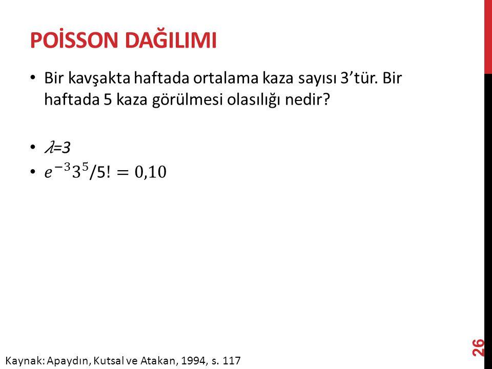 POİSSON DAĞILIMI 26 Kaynak: Apaydın, Kutsal ve Atakan, 1994, s. 117
