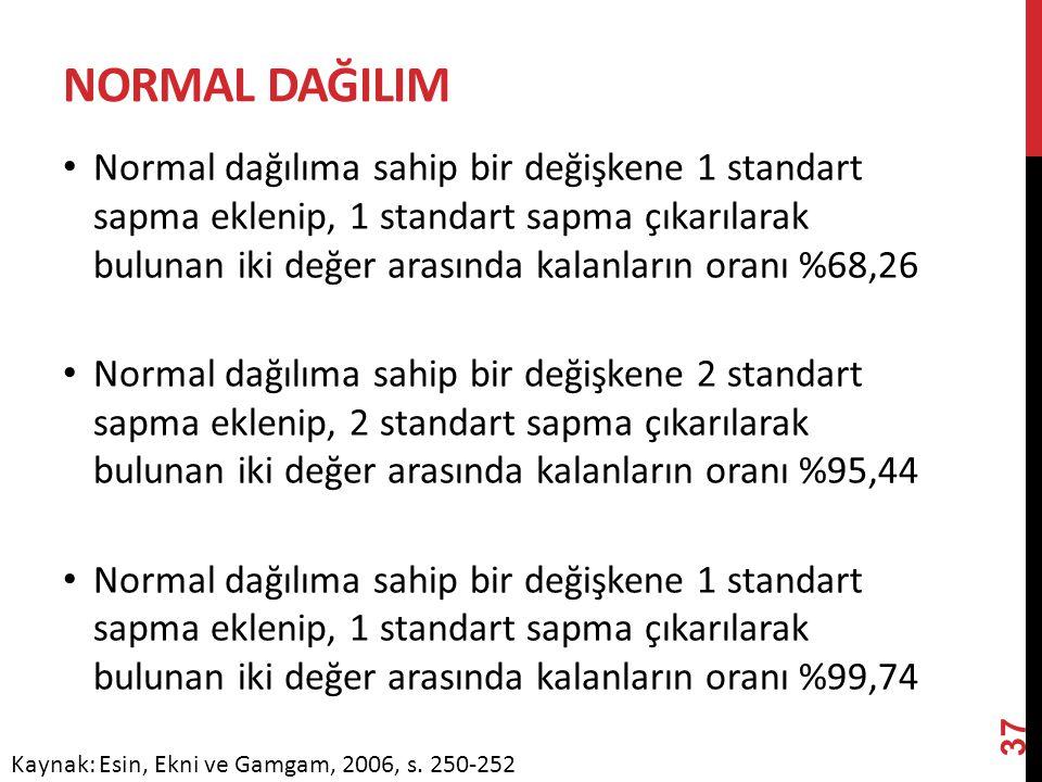 NORMAL DAĞILIM Normal dağılıma sahip bir değişkene 1 standart sapma eklenip, 1 standart sapma çıkarılarak bulunan iki değer arasında kalanların oranı