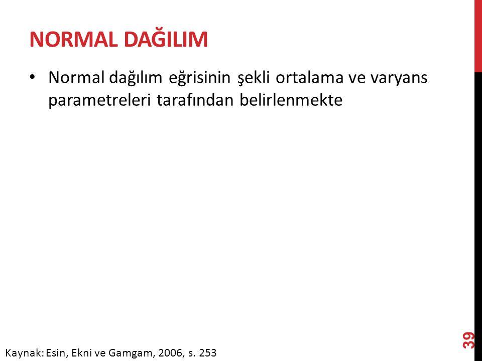 NORMAL DAĞILIM Normal dağılım eğrisinin şekli ortalama ve varyans parametreleri tarafından belirlenmekte 39 Kaynak: Esin, Ekni ve Gamgam, 2006, s. 253