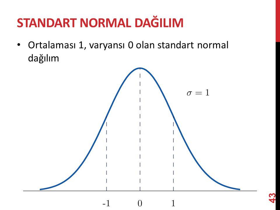 STANDART NORMAL DAĞILIM Ortalaması 1, varyansı 0 olan standart normal dağılım 43