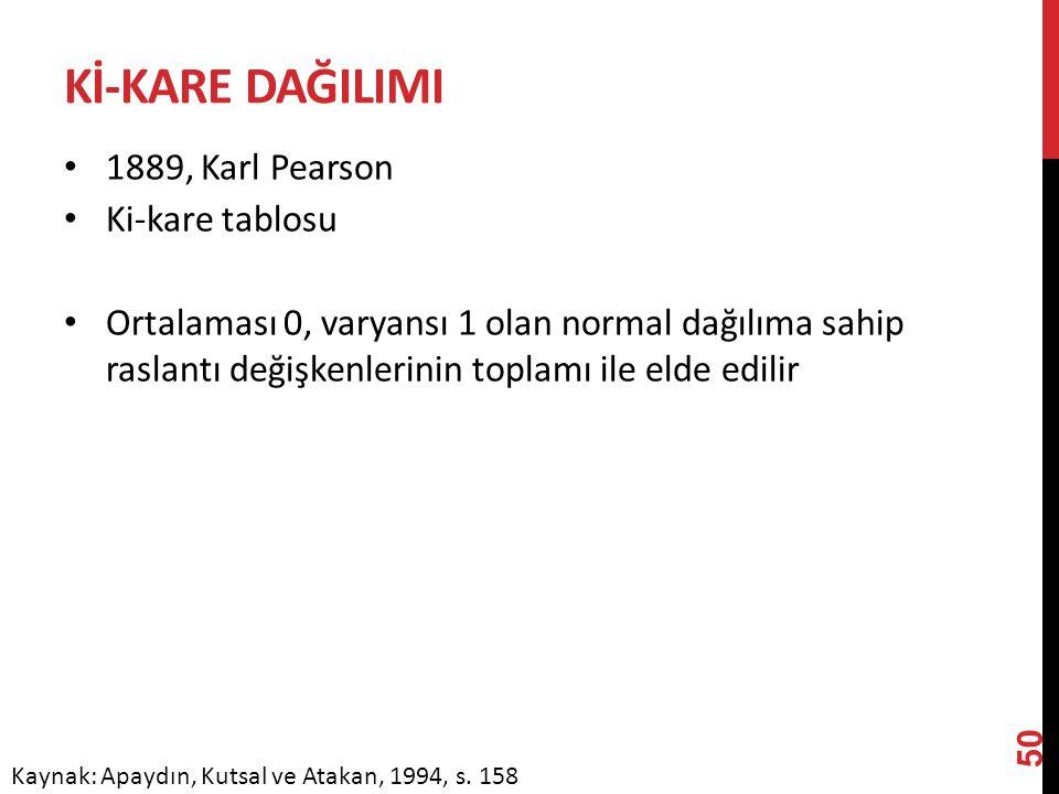 Kİ-KARE DAĞILIMI 1889, Karl Pearson Ki-kare tablosu Ortalaması 0, varyansı 1 olan normal dağılıma sahip raslantı değişkenlerinin toplamı ile elde edil
