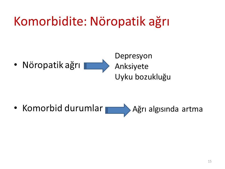 15 Nöropatik ağrı Komorbid durumlar Komorbidite: Nöropatik ağrı Depresyon Anksiyete Uyku bozukluğu Ağrı algısında artma