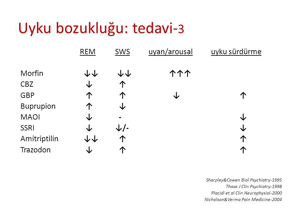 REM SWS uyan/arousal uyku sürdürme Morfin ↓↓ ↓↓↑↑↑ CBZ ↓ ↑ GBP ↑ ↑ ↓ ↑ Buprupion ↑ ↓ MAOI ↓ - ↓ SSRI ↓ ↓/- ↓ Amitriptilin ↓↓ ↑ ↑ Trazodon ↓ ↑ ↑ Sharpley&Cowen Biol Psychiatry-1995 Thase J Clin Psychiatry-1998 Placidi et al Clin Neurophysiol-2000 Nicholson&Verma Pain Medicine-2004 Uyku bozukluğu: tedavi- 3