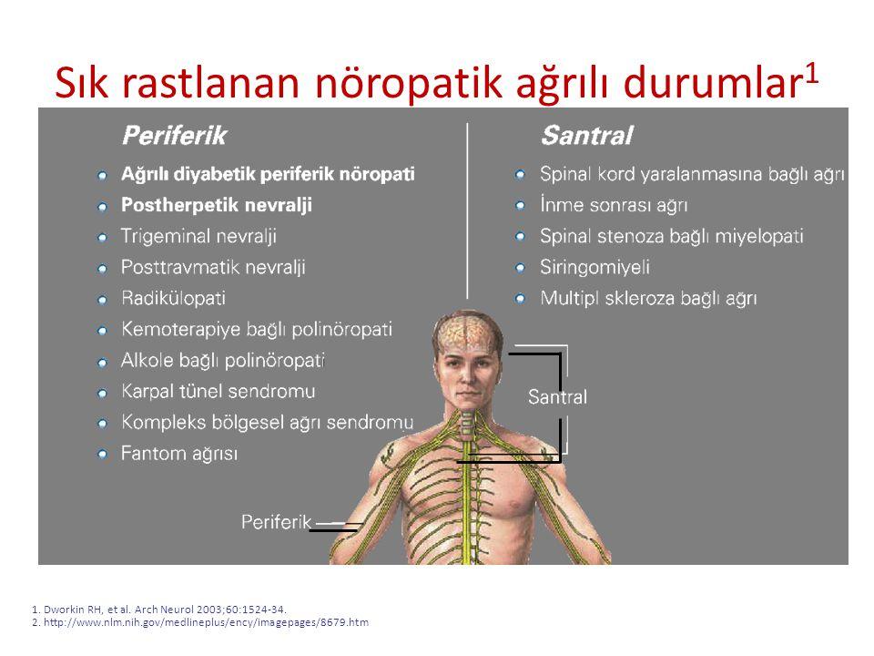 Sık rastlanan nöropatik ağrılı durumlar 1 1.Dworkin RH, et al.