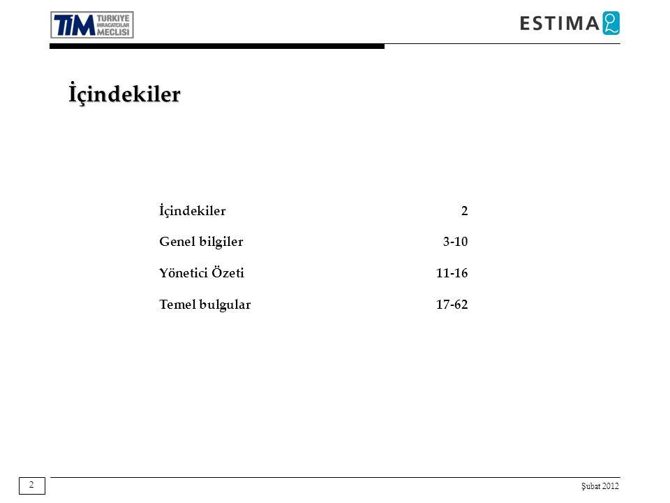 Şubat 2012 43 Destekler Ekim-Aralık 2011 Döneminde Yararlanılan Kaynaklar Ocak-Mart 2012 Döneminde Yararlanılması Planlanan Kaynaklar Dahilde İşleme Rejimi 50,0%51,0% Fuar Teşvikleri 34,0%42,1% Yatırım Teşvikleri 25,4%31,0% İstihdam Destekleri 19,0%23,5% Ar-Ge destekleri 13,3%21,2% KOSGEB destekleri 10,8%18,1% Yurtdışı Ofis Mağaza Destekleri 5,2%11,3% Diğer 6,5%7,7% Hiçbiri 24,2%17,5% BAZ520 Devlet Desteklerinden Yararlanma Durumu