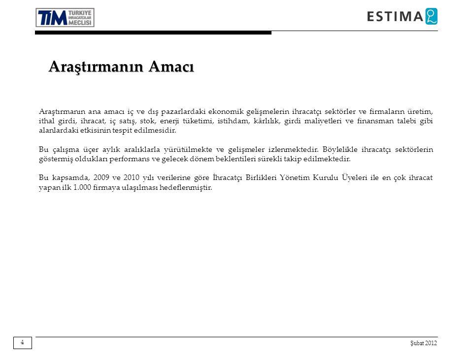 Şubat 2012 35 Baz: 520 Yukarıdaki grafikte; Ekim - Aralık 2011 döneminde dış finansman talebi olduğunu belirten firmaların oranı firmaların ihracat büyüklükleri kırılımında sunulmaktadır.
