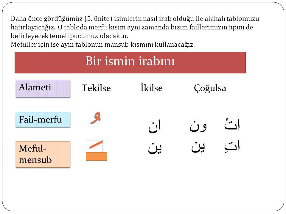Daha önce gördüğümüz (5. ünite) isimlerin nasıl irab olduğu ile alakalı tablomuzu hatırlayacağız.
