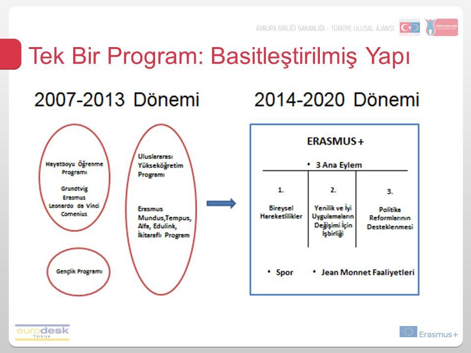 EURODESK Recep Tayyip Erdoğan Üniversitesi Dış İlişkiler Ofisi Bir EURODESK temas noktasıdır.
