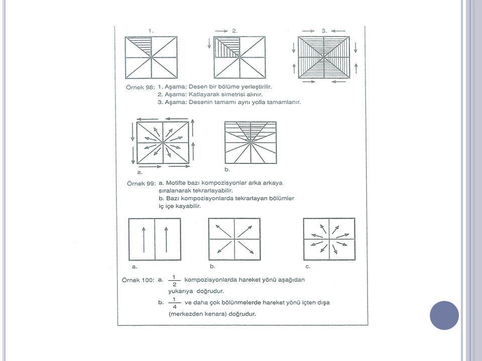 Desen çiziminde dikkat edilecek noktalar; Seçilen desen uygulanacak tekniğe uygun duruma getirilmelidir.