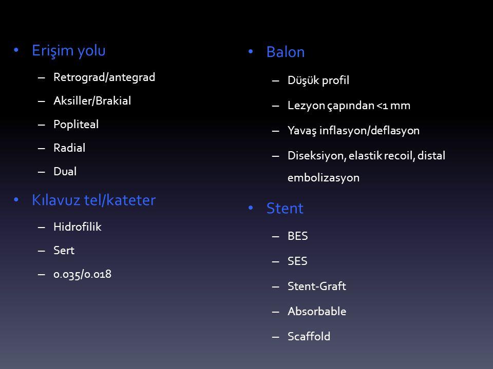 Erişim yolu – Retrograd/antegrad – Aksiller/Brakial – Popliteal – Radial – Dual Kılavuz tel/kateter – Hidrofilik – Sert – 0.035/0.018 Balon – Düşük pr