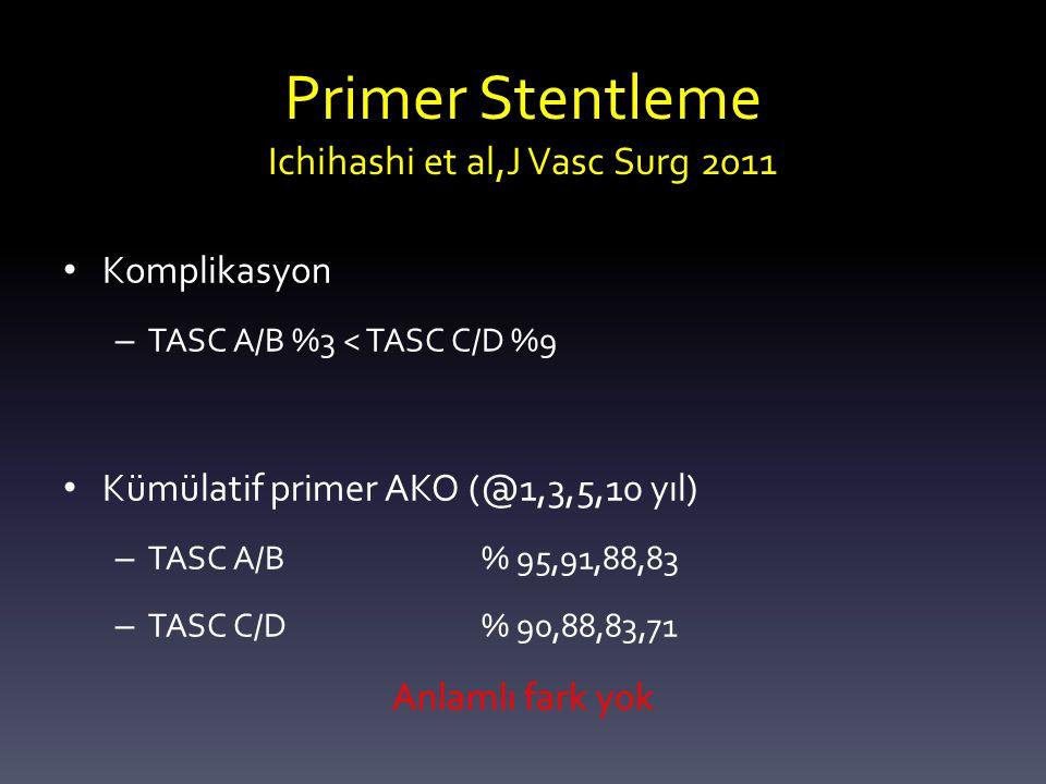 Primer Stentleme Ichihashi et al,J Vasc Surg 2011 Komplikasyon – TASC A/B %3 < TASC C/D %9 Kümülatif primer AKO (@1,3,5,10 yıl) – TASC A/B % 95,91,88,