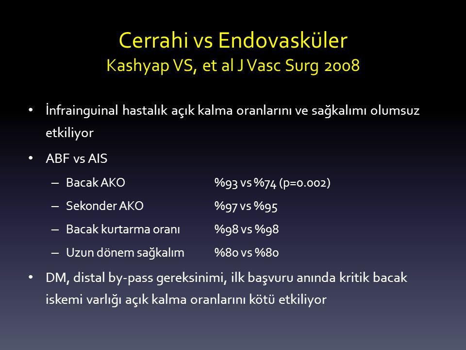 Cerrahi vs Endovasküler Kashyap VS, et al J Vasc Surg 2008 İnfrainguinal hastalık açık kalma oranlarını ve sağkalımı olumsuz etkiliyor ABF vs AIS – Ba
