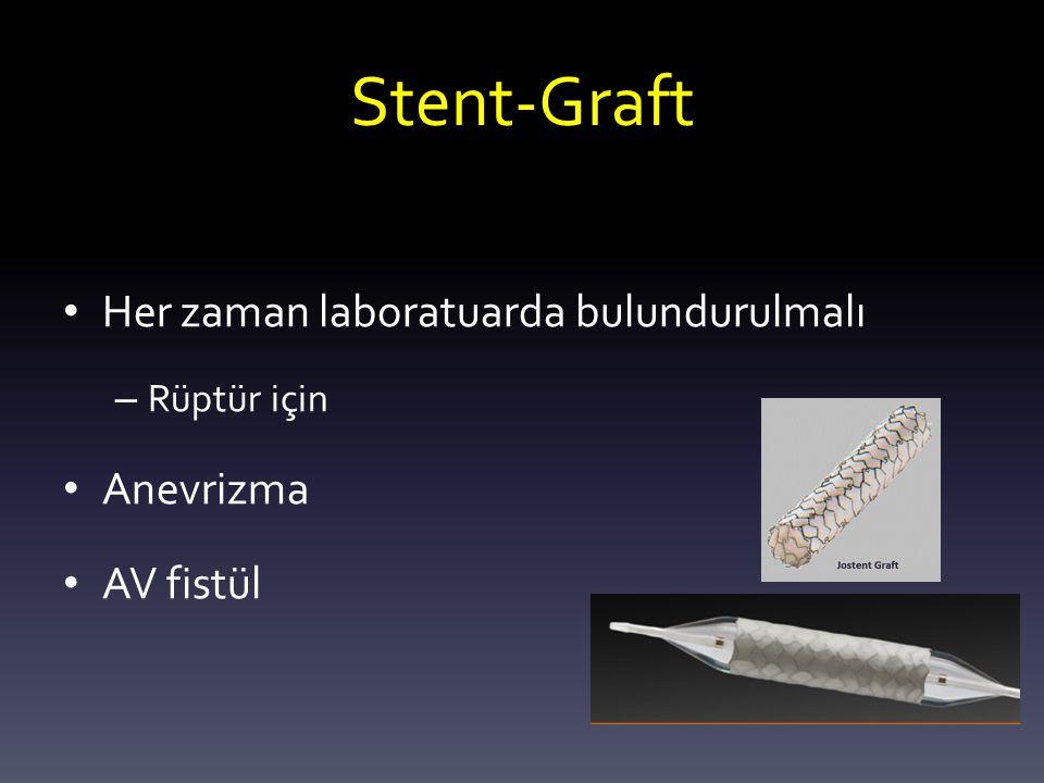 Stent-Graft Her zaman laboratuarda bulundurulmalı – Rüptür için Anevrizma AV fistül