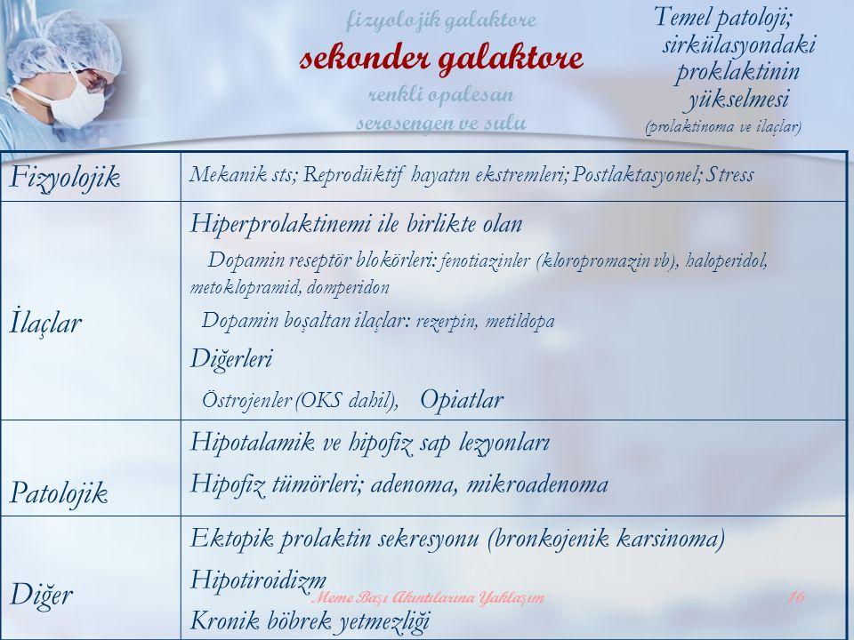Meme Başı Akıntılarına Yaklaşım16 Temel patoloji; sirkülasyondaki proklaktinin yükselmesi (prolaktinoma ve ilaçlar) Fizyolojik Mekanik sts; Reprodükti