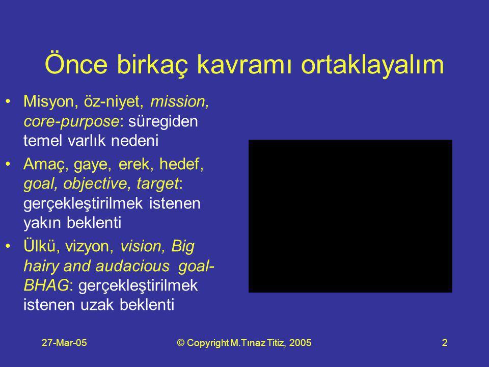 27-Mar-05© Copyright M.Tınaz Titiz, 200513 Bir diğer örnek: Tüm karar ve eylemlerime yön veren niyet, anlamadığım hiçbir şeyi yapmamaktır yanıtı ve 5 niçin önemlidir .