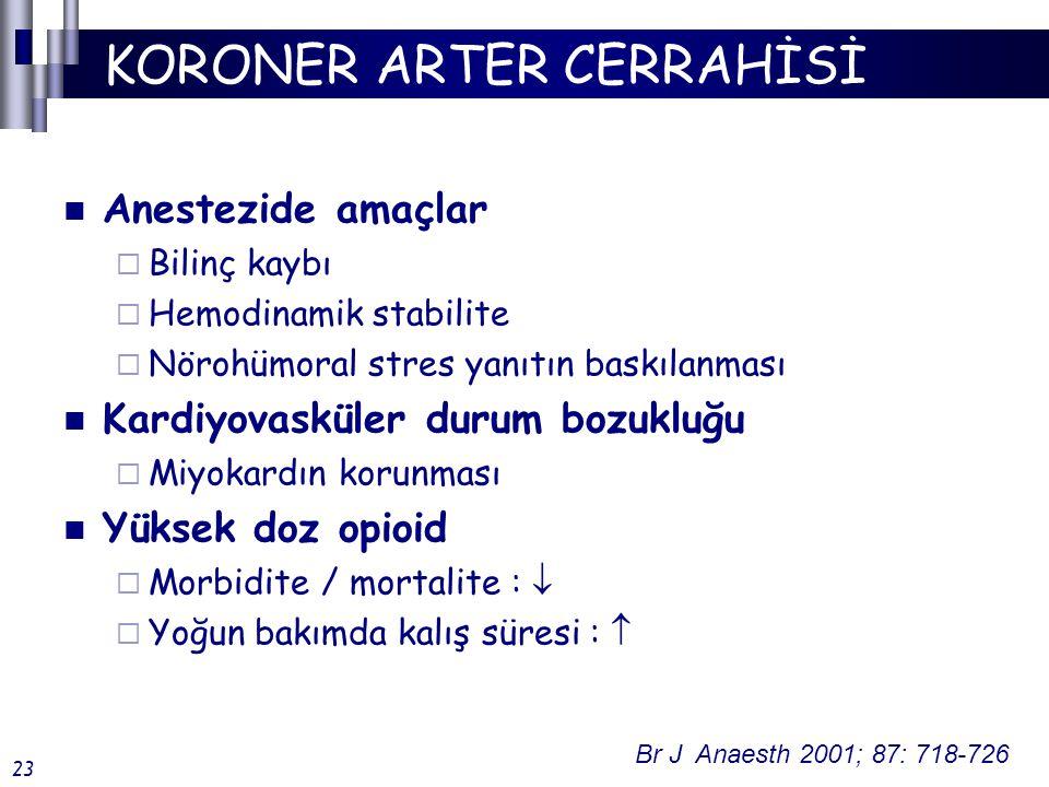 KORONER ARTER CERRAHİSİ Anestezide amaçlar  Bilinç kaybı  Hemodinamik stabilite  Nörohümoral stres yanıtın baskılanması Kardiyovasküler durum bozukluğu  Miyokardın korunması Yüksek doz opioid  Morbidite / mortalite :   Yoğun bakımda kalış süresi :  Br J Anaesth 2001; 87: 718-726 23