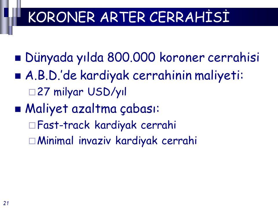 KORONER ARTER CERRAHİSİ Dünyada yılda 800.000 koroner cerrahisi A.B.D.'de kardiyak cerrahinin maliyeti:  27 milyar USD/yıl Maliyet azaltma çabası:  Fast-track kardiyak cerrahi  Minimal invaziv kardiyak cerrahi 21
