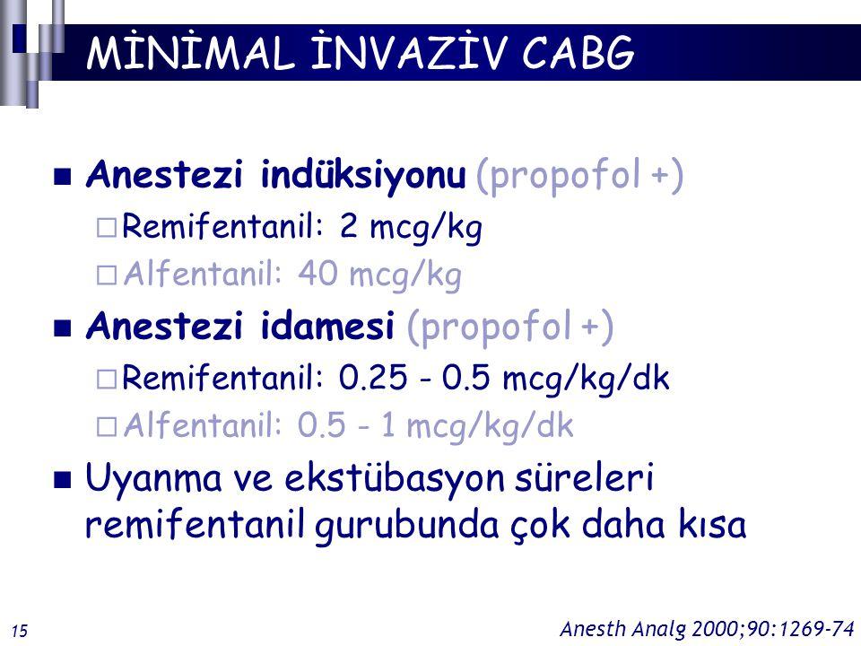 MİNİMAL İNVAZİV CABG Anestezi indüksiyonu (propofol +)  Remifentanil: 2 mcg/kg  Alfentanil: 40 mcg/kg Anestezi idamesi (propofol +)  Remifentanil: