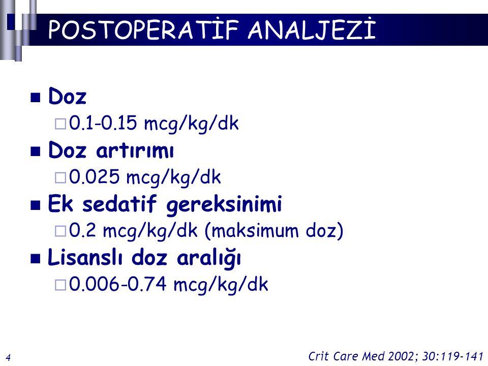 POSTOPERATİF ANALJEZİ Doz  0.1-0.15 mcg/kg/dk Doz artırımı  0.025 mcg/kg/dk Ek sedatif gereksinimi  0.2 mcg/kg/dk (maksimum doz) Lisanslı doz aralığı  0.006-0.74 mcg/kg/dk Crit Care Med 2002; 30:119-141 4
