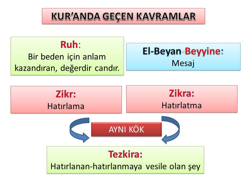 Bakara 2: Bu (Kur'an), kendisinde şüphe olmayan, muttakiler için yol gösterici olan bir kitaptır Herkes her zaman Kur'an'dan beslenmelidir.