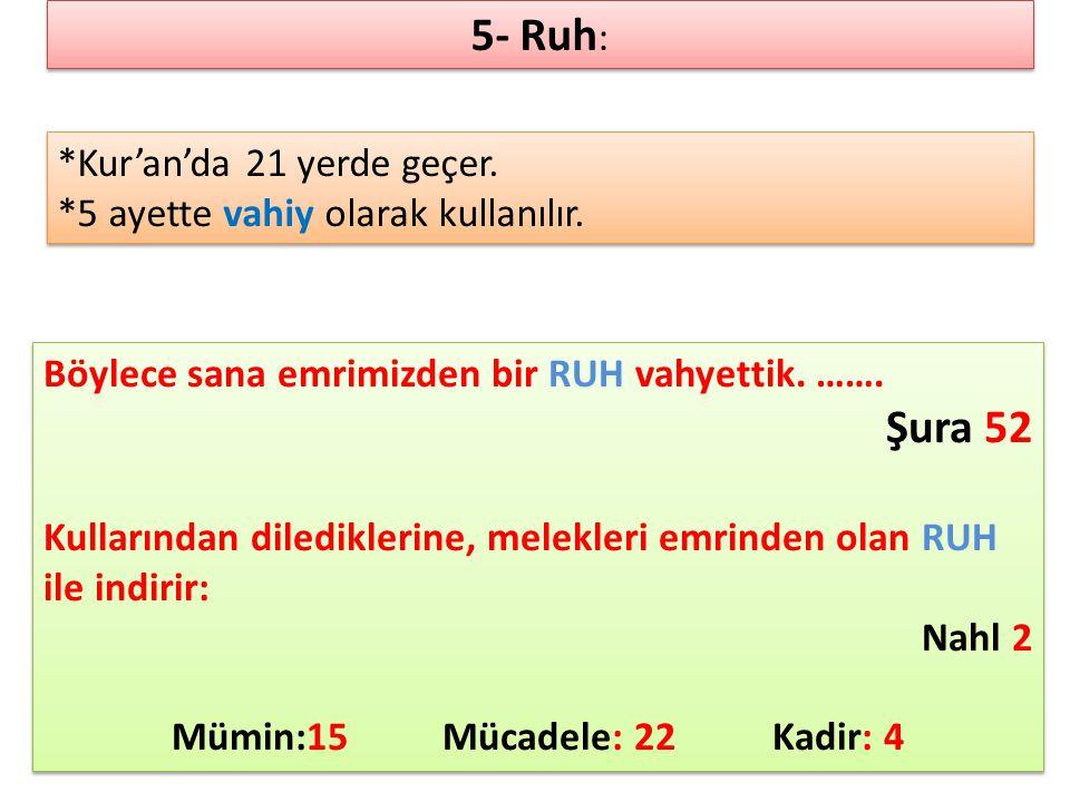 Haşr 21: Şayet biz bu Kur an ı bir dağın üzerine indirmiş olsaydık, andolsun onu Allah korkusundan saygı ile baş eğmiş, parça parça olmuş görürdün.