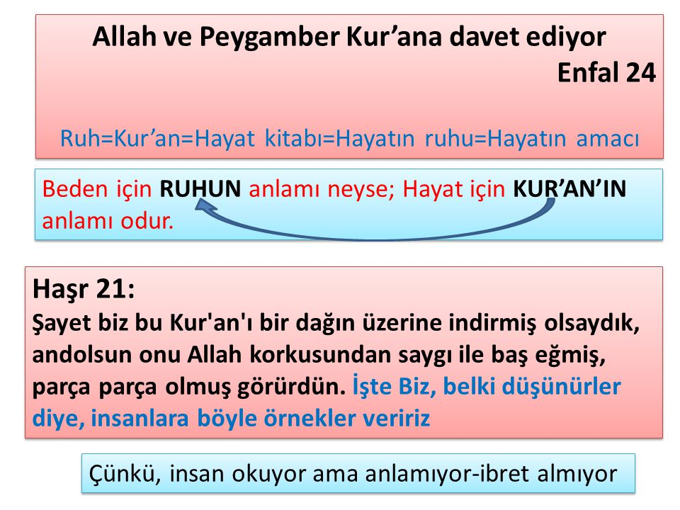 Haşr 21: Şayet biz bu Kur'an'ı bir dağın üzerine indirmiş olsaydık, andolsun onu Allah korkusundan saygı ile baş eğmiş, parça parça olmuş görürdün. İş