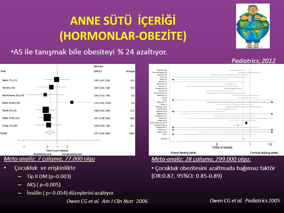ANNE SÜTÜ İÇERİĞİ (HORMONLAR-OBEZİTE) AS ile tanışmak bile obesiteyi % 24 azaltıyor. Pediatrics; 2012 Meta-analiz: 7 çalışma, 77.000 olgu Çocukluk ve