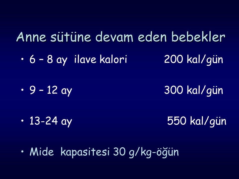 Anne sütüne devam eden bebekler 6 – 8 ay ilave kalori200 kal/gün 9 – 12 ay300 kal/gün 13-24 ay 550 kal/gün Mide kapasitesi 30 g/kg-öğün